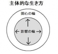輪.jpg